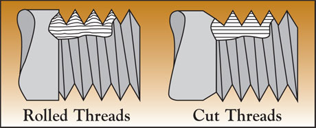 Rolled and Cut Threads